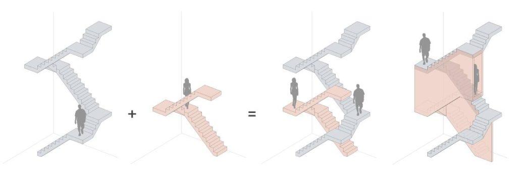 Diseño de escaleras en proyecto